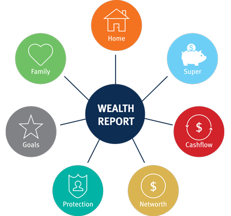 Geelong_Wealth_Advisors_Wealth_Report_Logo_450px